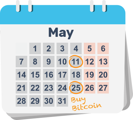 Dollar Cost Average Buy Bitcoin Calendar Image