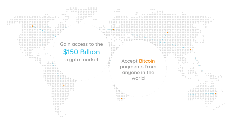 World Map showing benefits of Bitcoin adoption